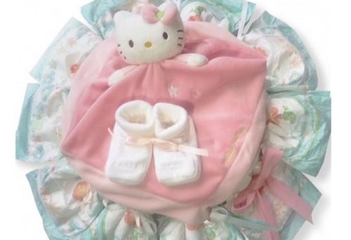 cadeau naissance hello Kitty