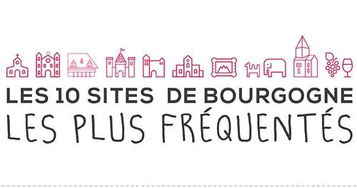 idées de sorties pour faire du tourisme en Bourgogne
